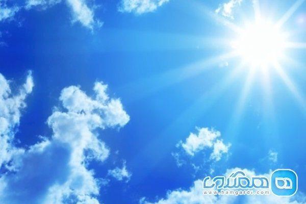 میزان بالای اشعه فرابنفش خورشید در مشهد